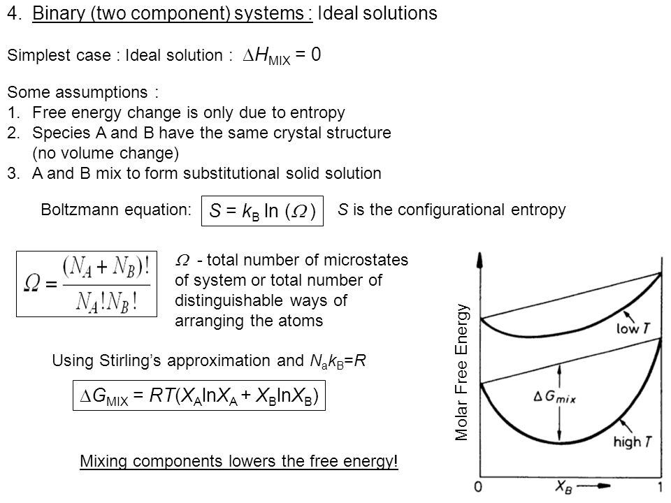 Binary (two component) systems : Ideal solutions