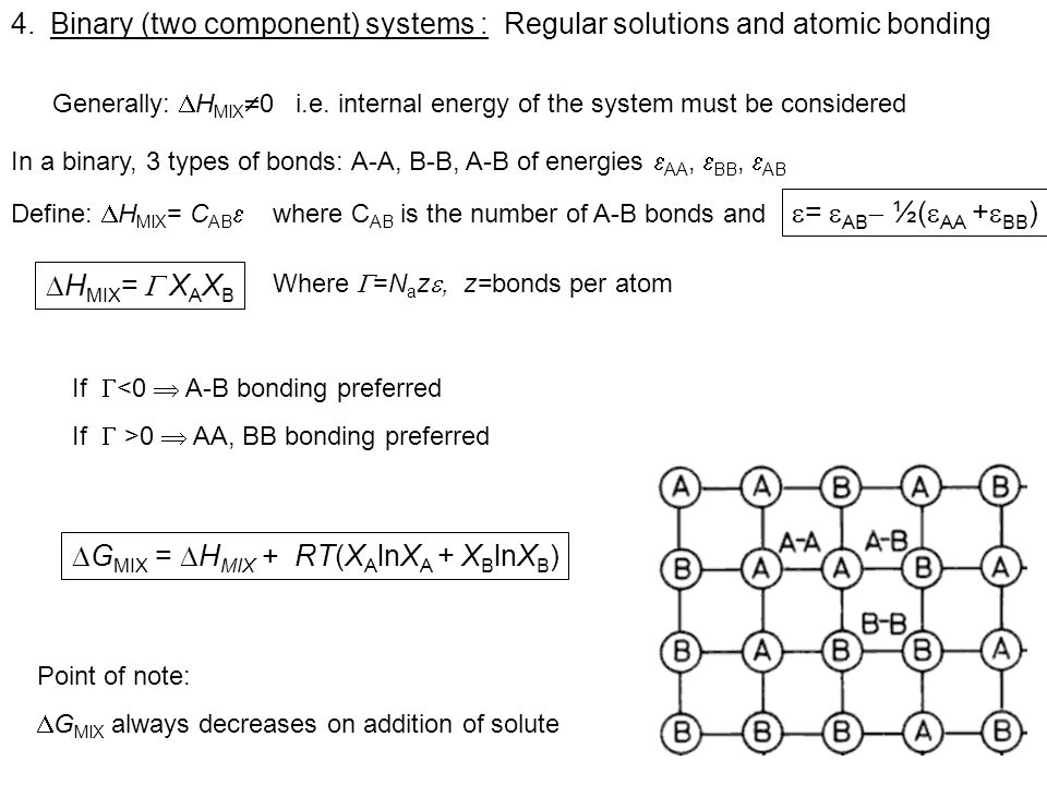 Binary (two component) systems : Regular solutions and atomic bonding