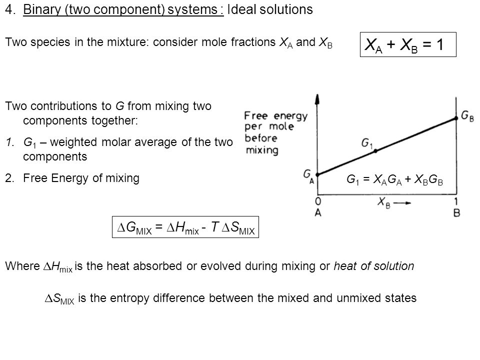 XA + XB = 1 Binary (two component) systems : Ideal solutions