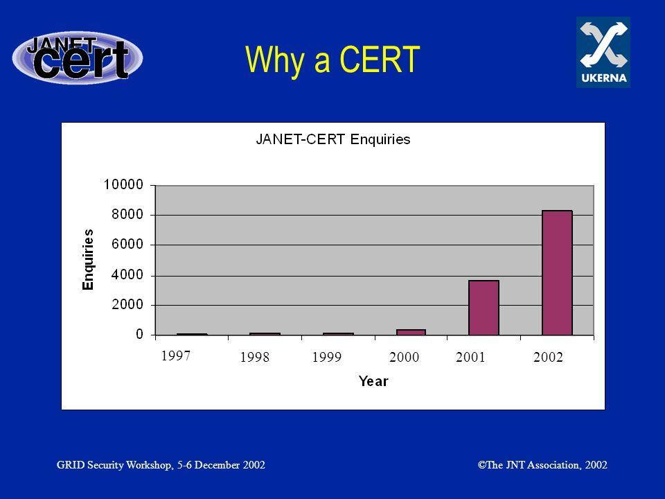Why a CERT