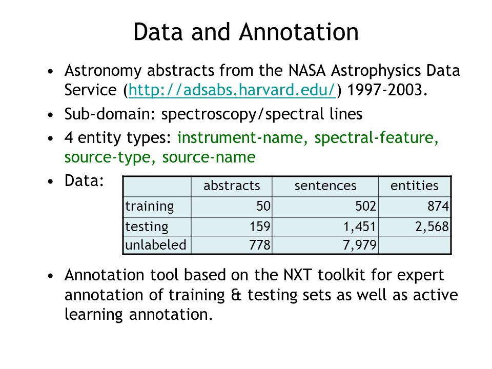 Data and Annotation Astronomy abstracts from the NASA Astrophysics Data Service (http://adsabs.harvard.edu/) 1997-2003.