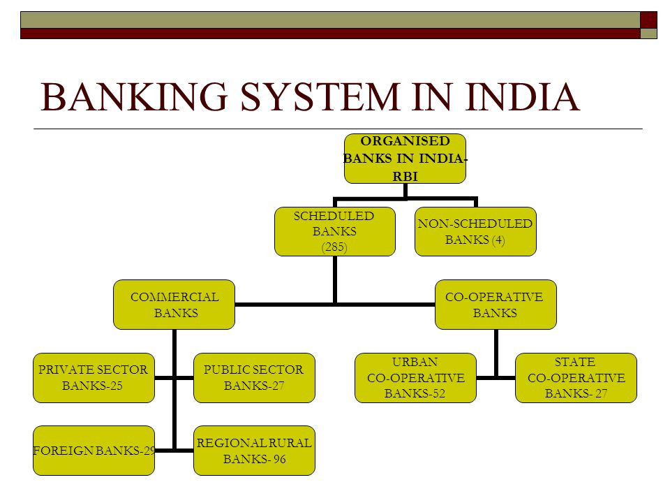 banking sector in india Sanjeev prasad of kotak securities discusses the issues surrounding india's banks.