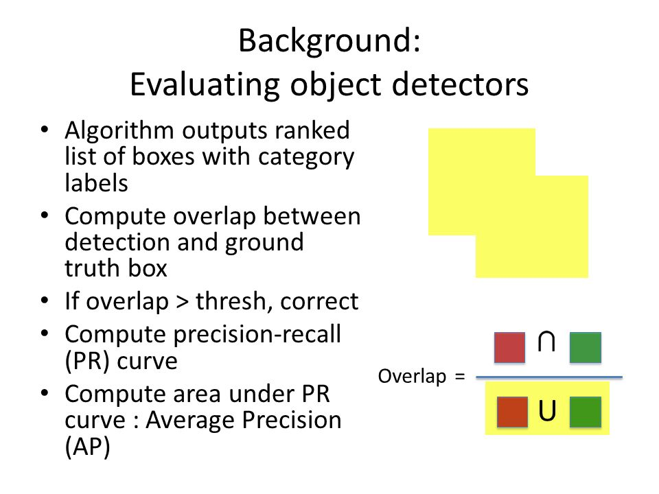 Background: Evaluating object detectors