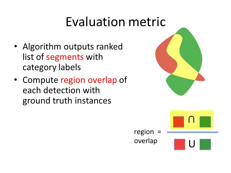 Evaluation metric Algorithm outputs ranked list of segments with category labels.
