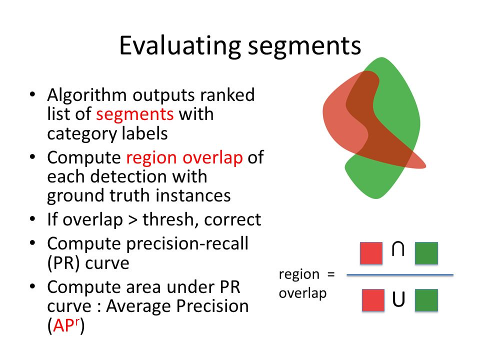 Evaluating segments Algorithm outputs ranked list of segments with category labels.