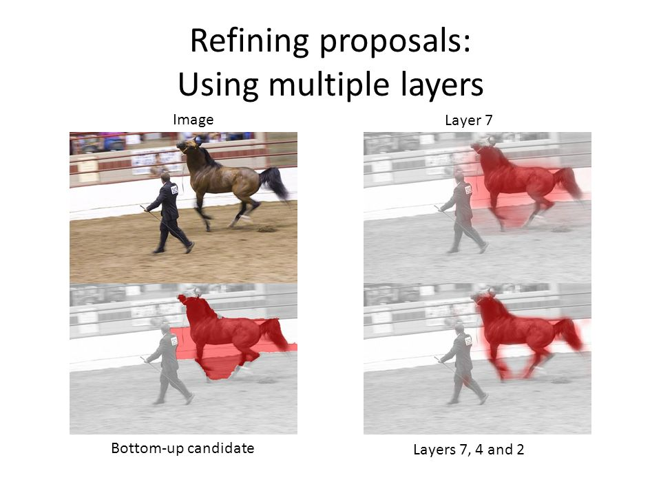 Refining proposals: Using multiple layers
