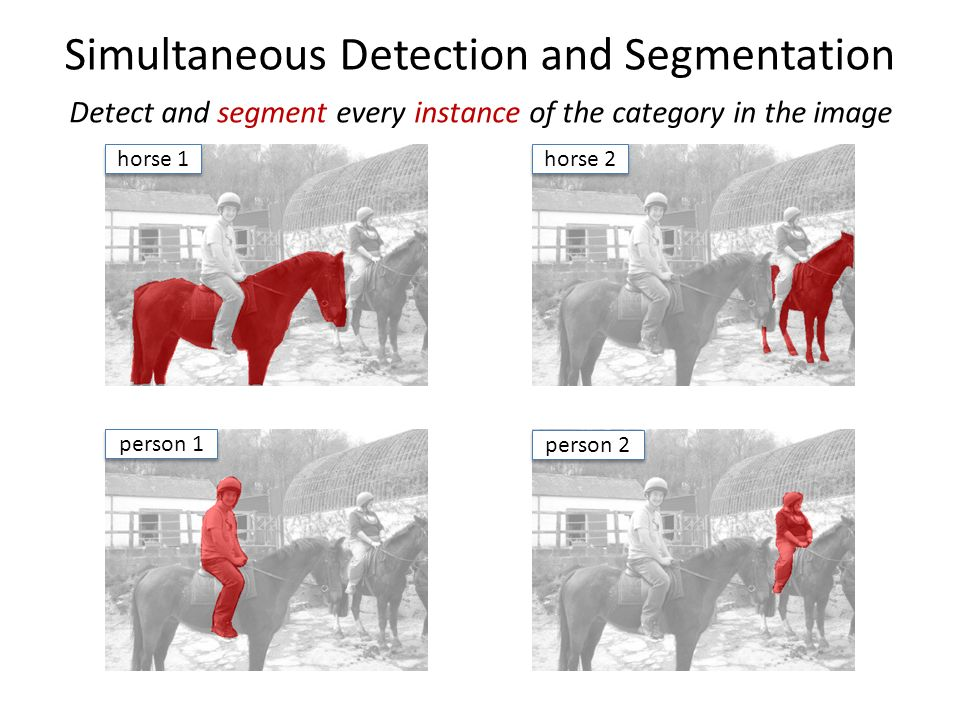 Simultaneous Detection and Segmentation