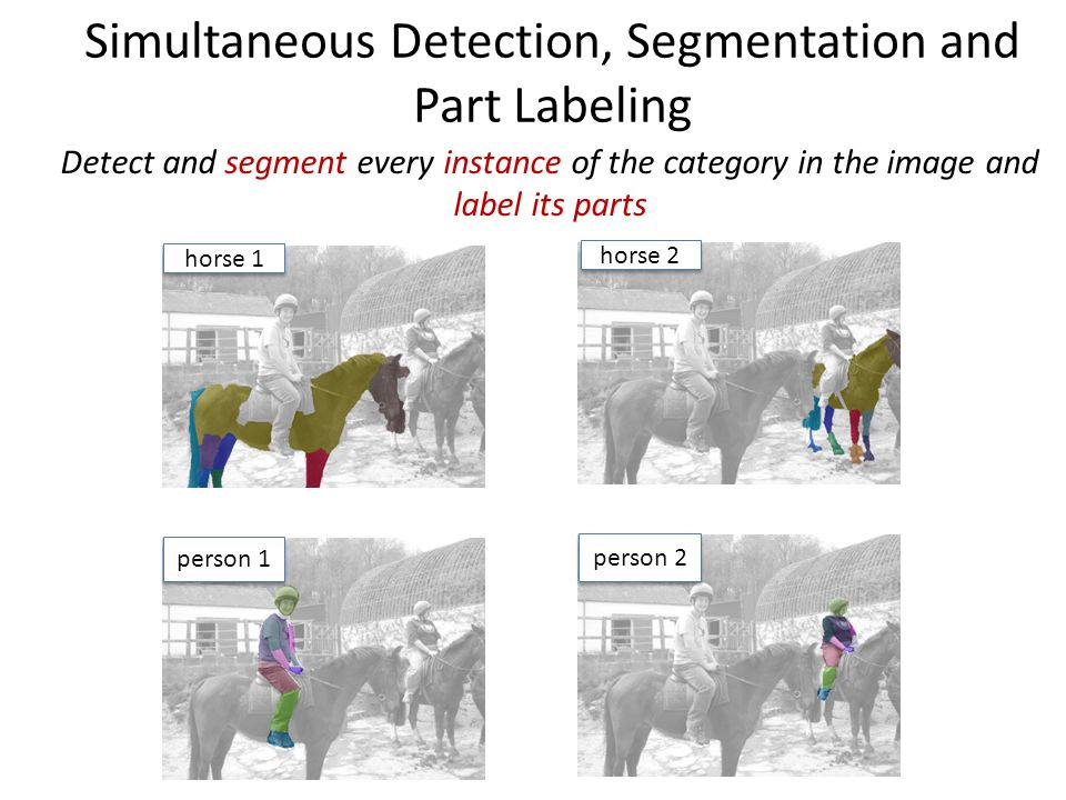 Simultaneous Detection, Segmentation and Part Labeling