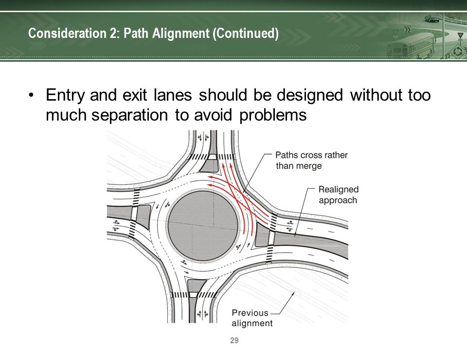 design vehicles and turning path template guide - presentation overview ppt download
