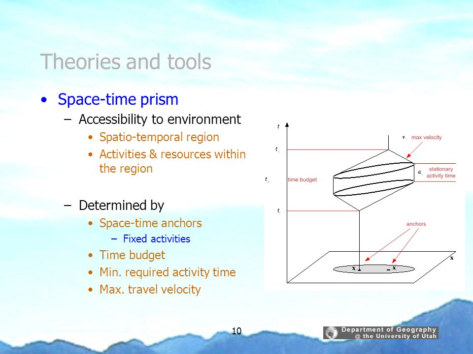 Theories and tools Space-time prism Accessibility to environment