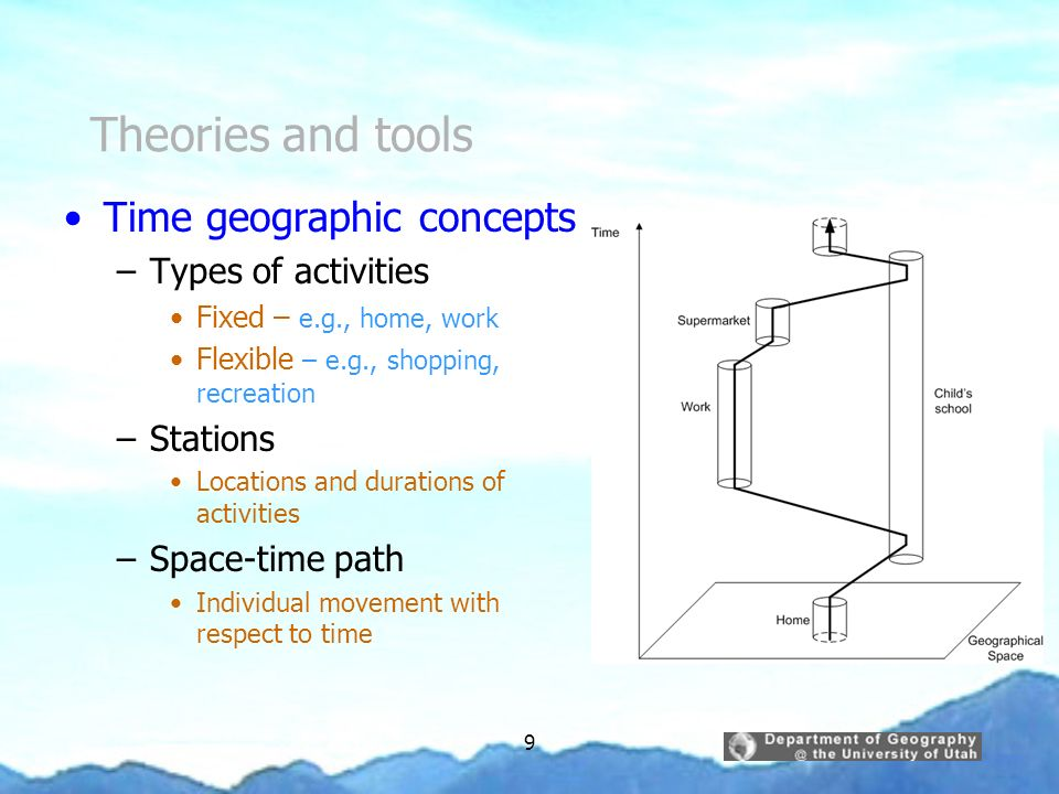 Theories and tools Time geographic concepts Types of activities