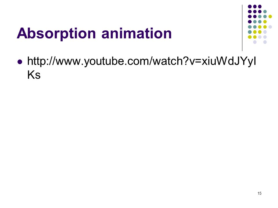 Absorption animation http://www.youtube.com/watch v=xiuWdJYyIKs