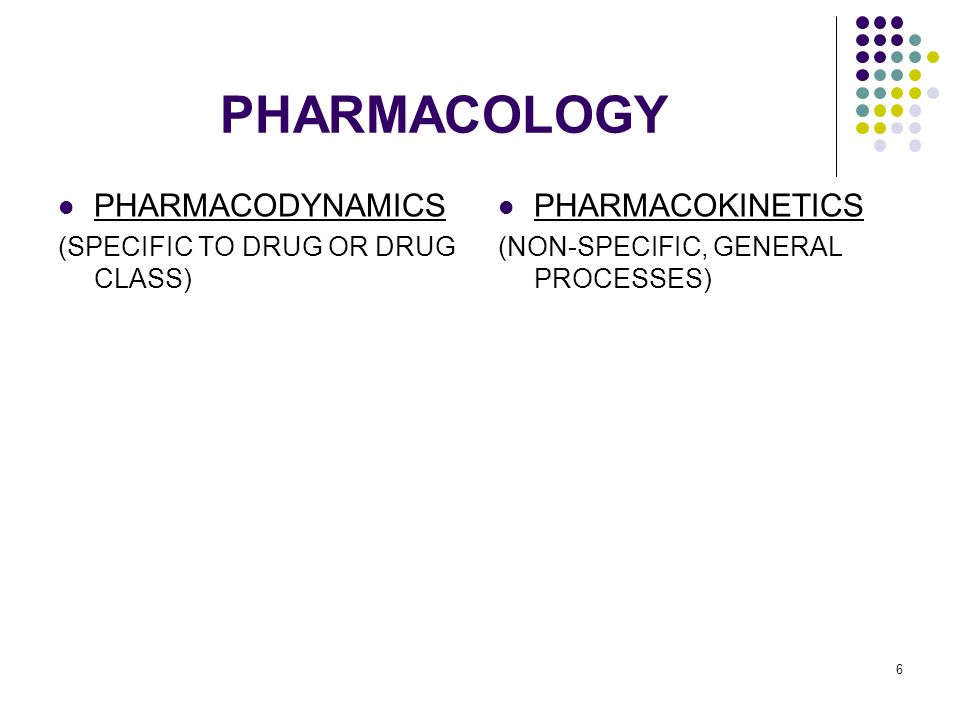 PHARMACOLOGY PHARMACODYNAMICS PHARMACOKINETICS