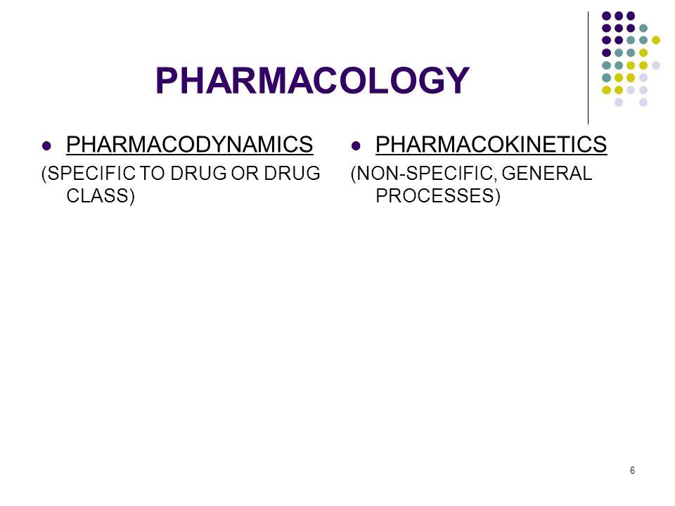 PHARMACOLOGY PHARMACODYNAMICS PHARMACOKINETICS