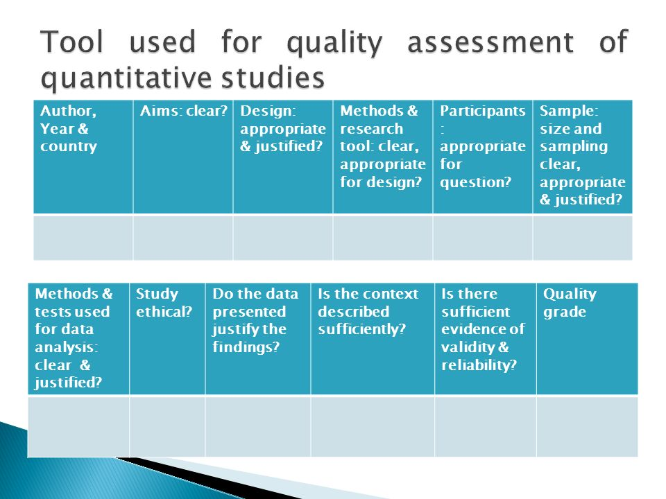 Tool used for quality assessment of quantitative studies