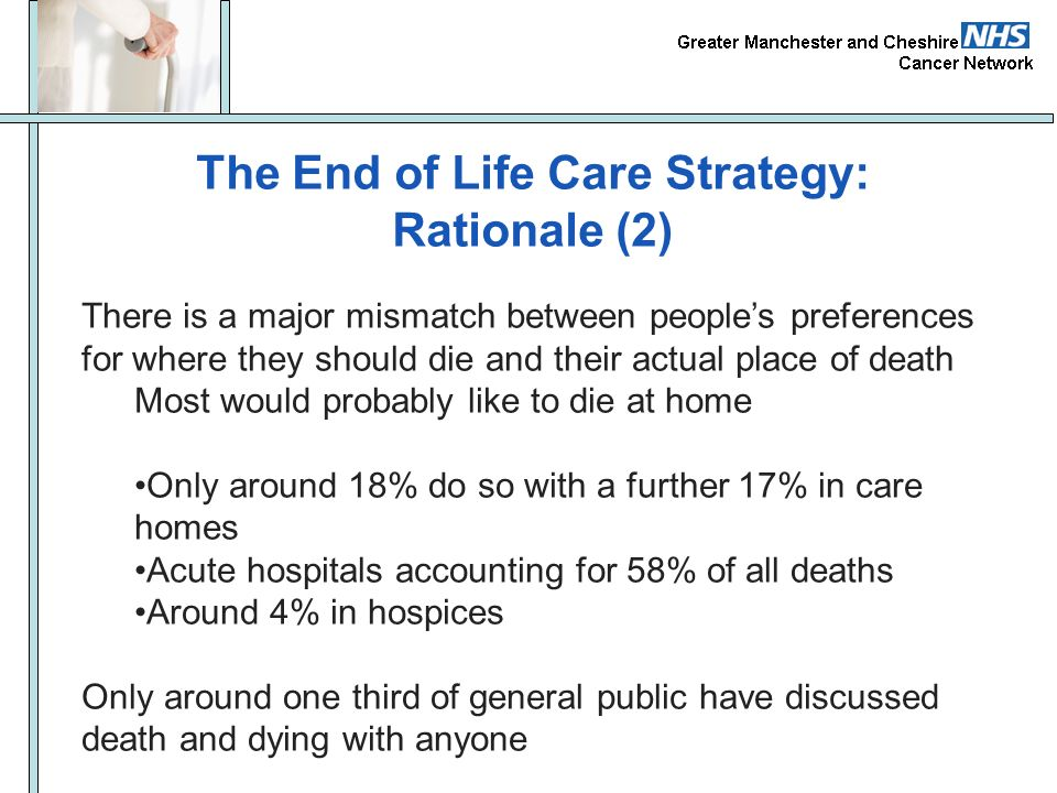 The End of Life Care Strategy: Rationale (2)