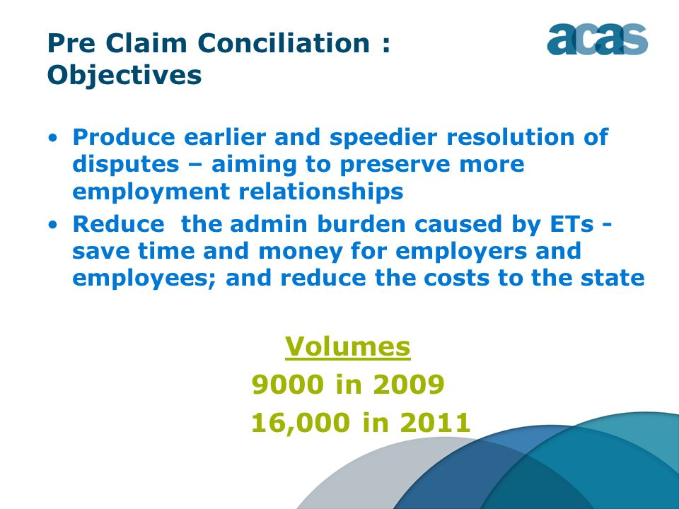 Pre Claim Conciliation : Objectives
