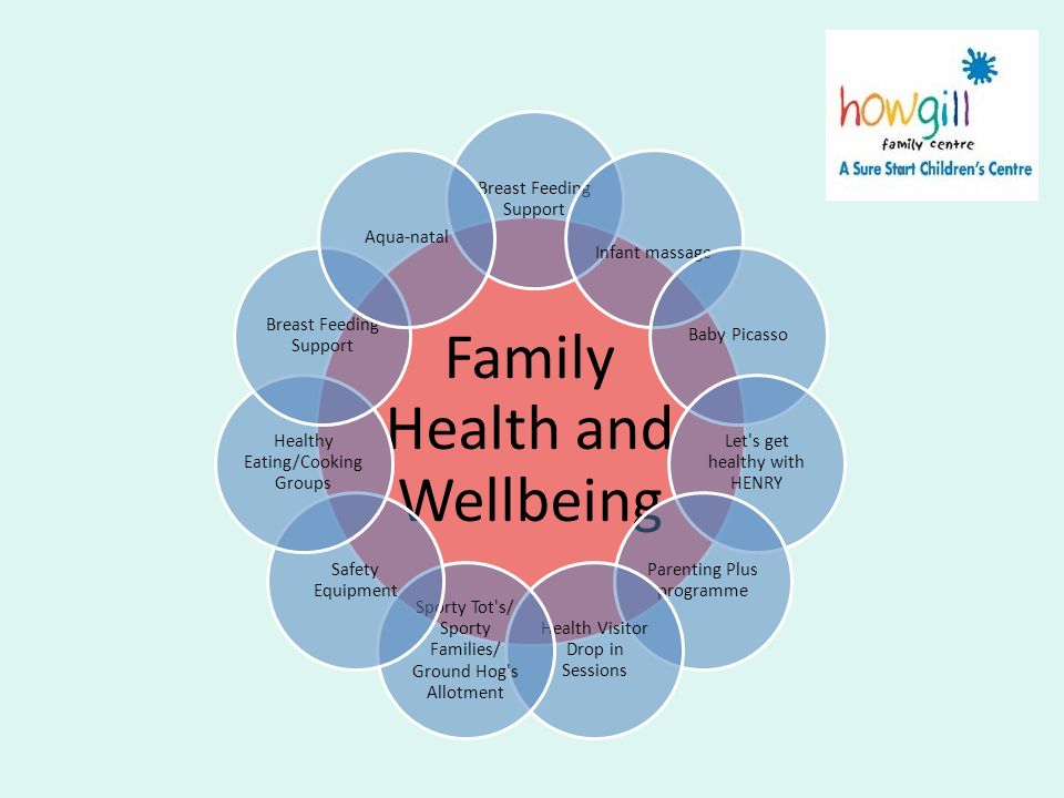 Family Health and Wellbeing