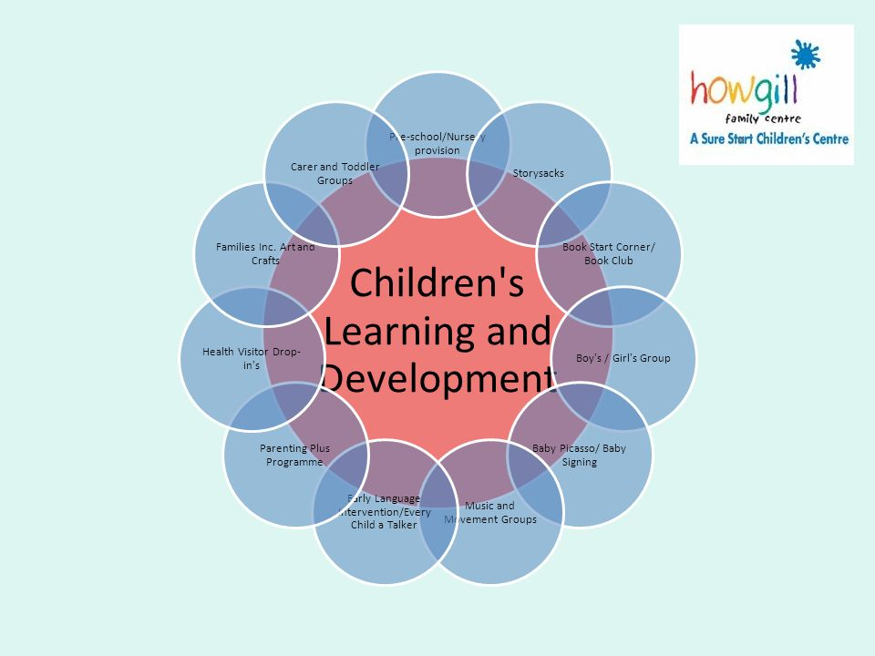 Children s Learning and Development