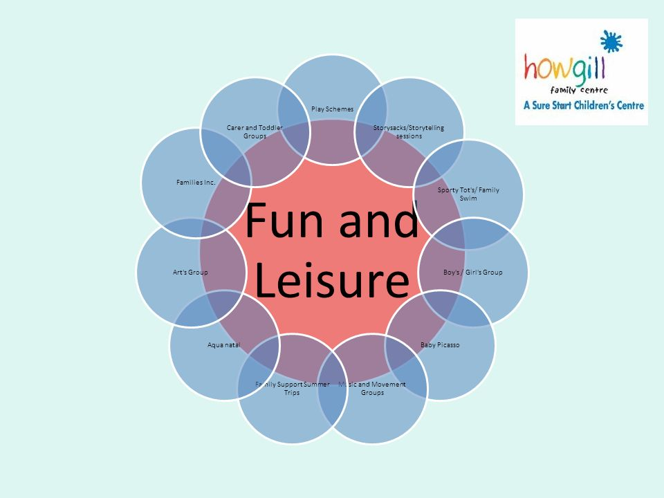 Fun and Leisure Play Schemes Storysacks/Storytelling sessions