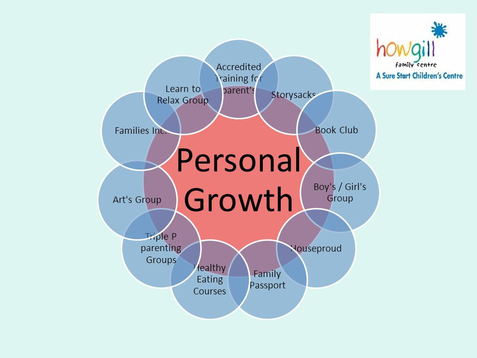 Personal Growth Accredited Training for parent s Learn to Relax Group