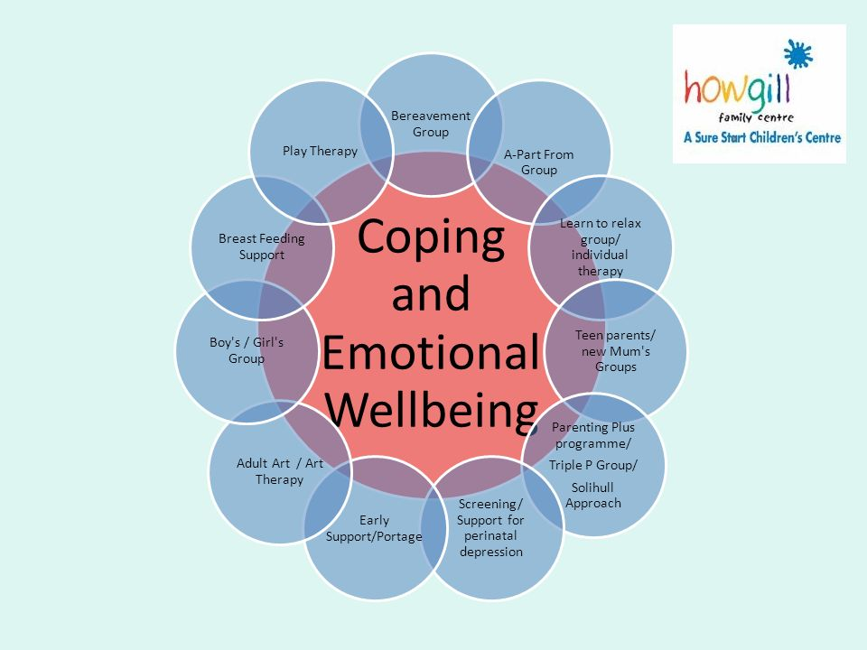 Coping and Emotional Wellbeing