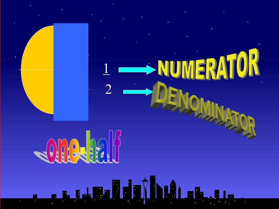 NUMERATOR 1 2 DENOMINATOR one-half