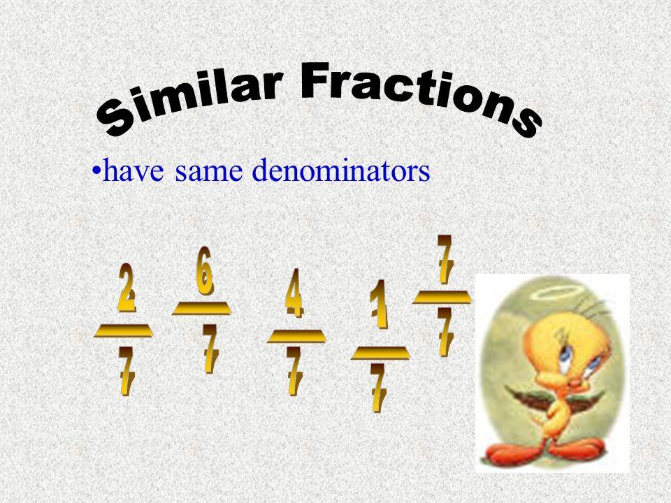 Similar Fractions have same denominators 7 6 2 4 1 - - 7 - 7 - 7 7 - 7