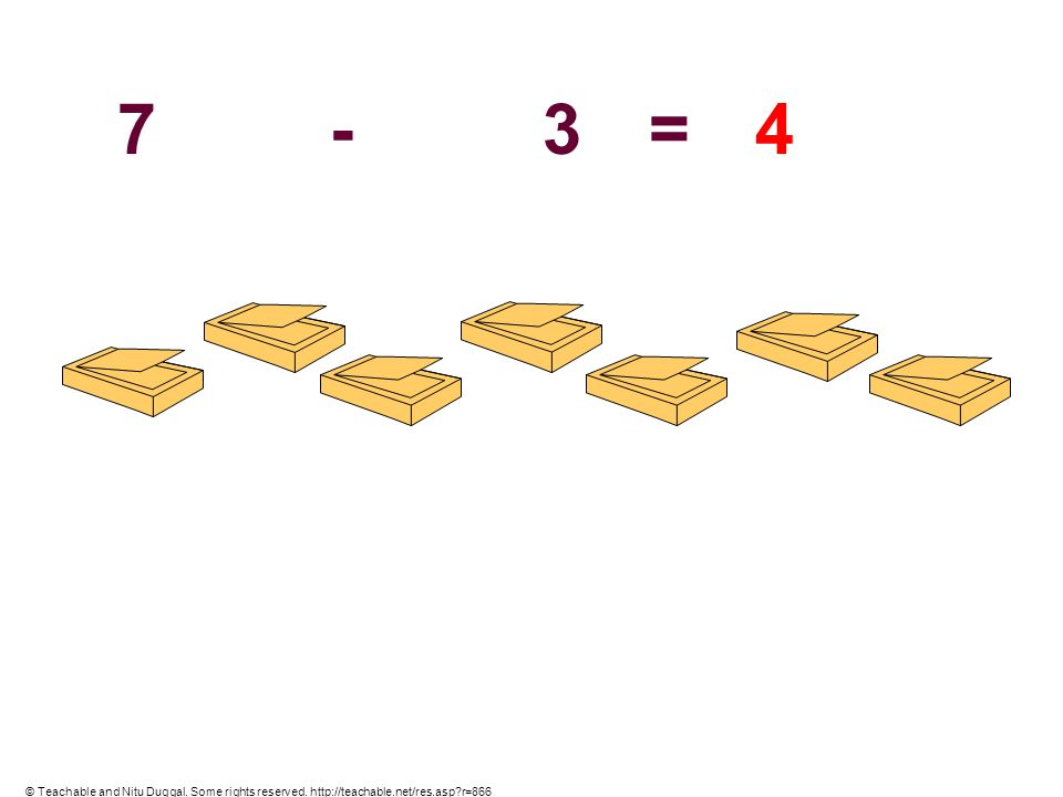 7 - 3 = 4 © Teachable and Nitu Duggal. Some rights reserved. http://teachable.net/res.asp r=866