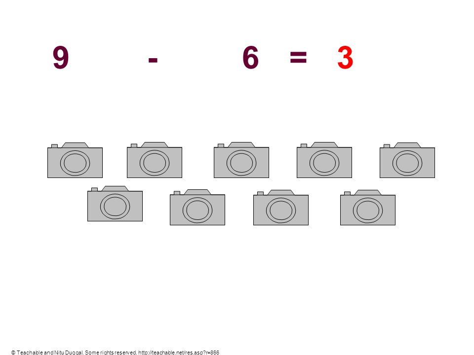 9 - 6 = 3 © Teachable and Nitu Duggal. Some rights reserved. http://teachable.net/res.asp r=866