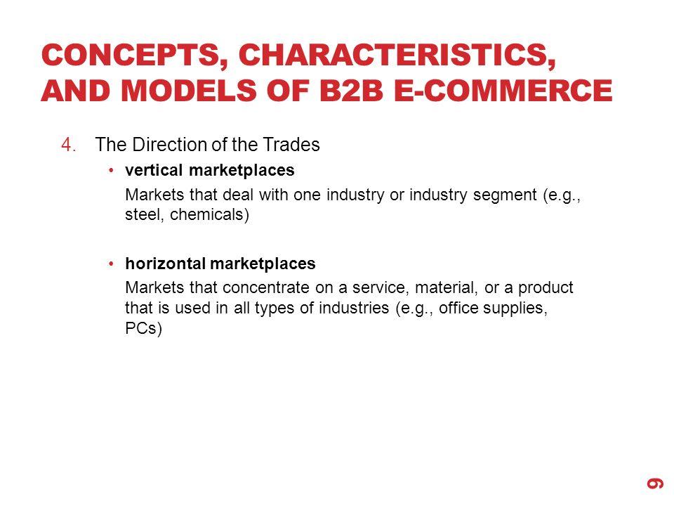 limitations of e commerce pdf