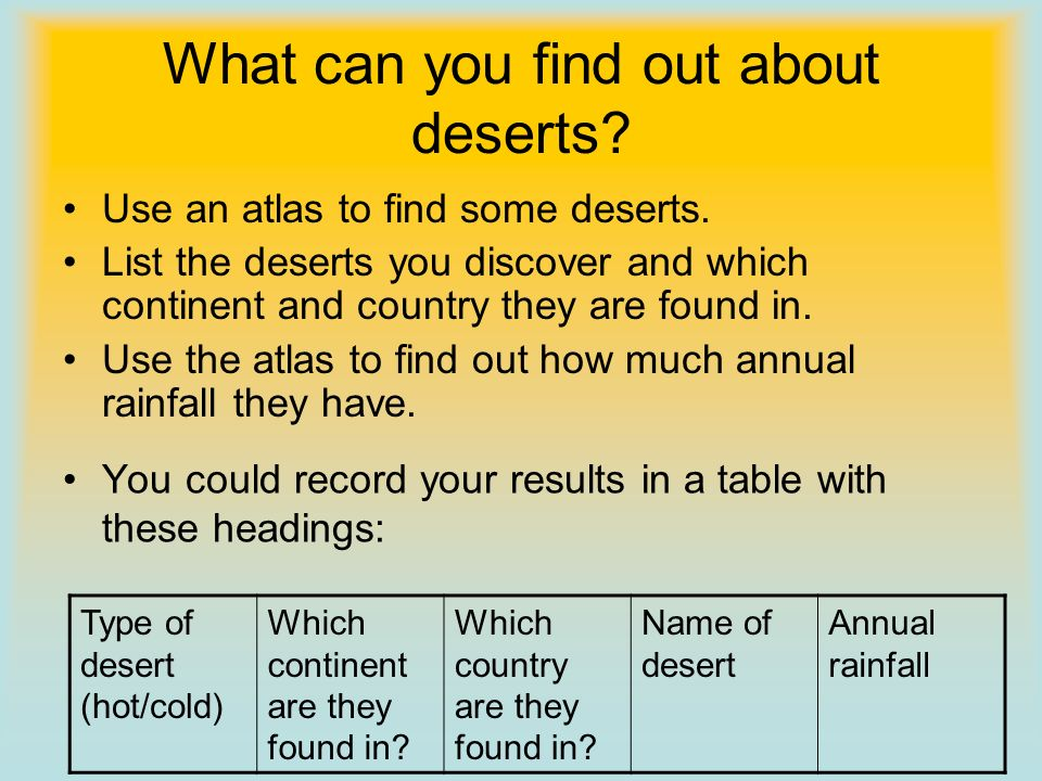 What can you find out about deserts