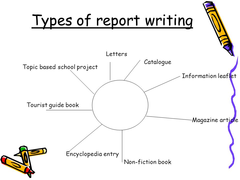 Types of report writing