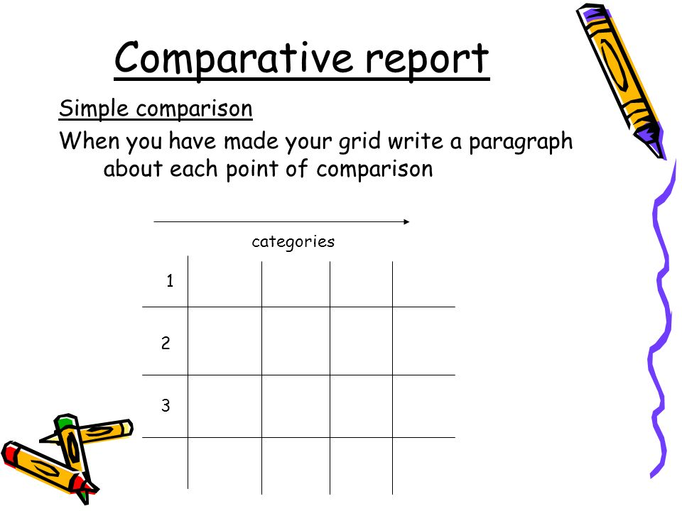 Comparative report Simple comparison
