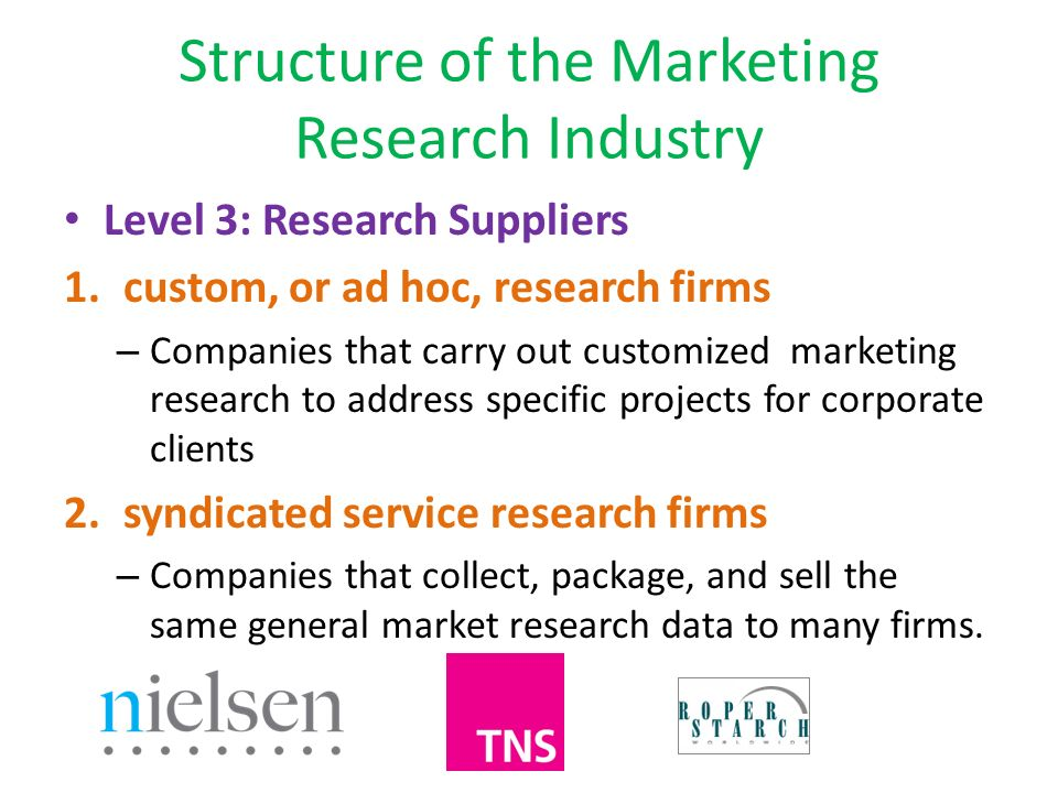 syndicated services in marketing research pdf