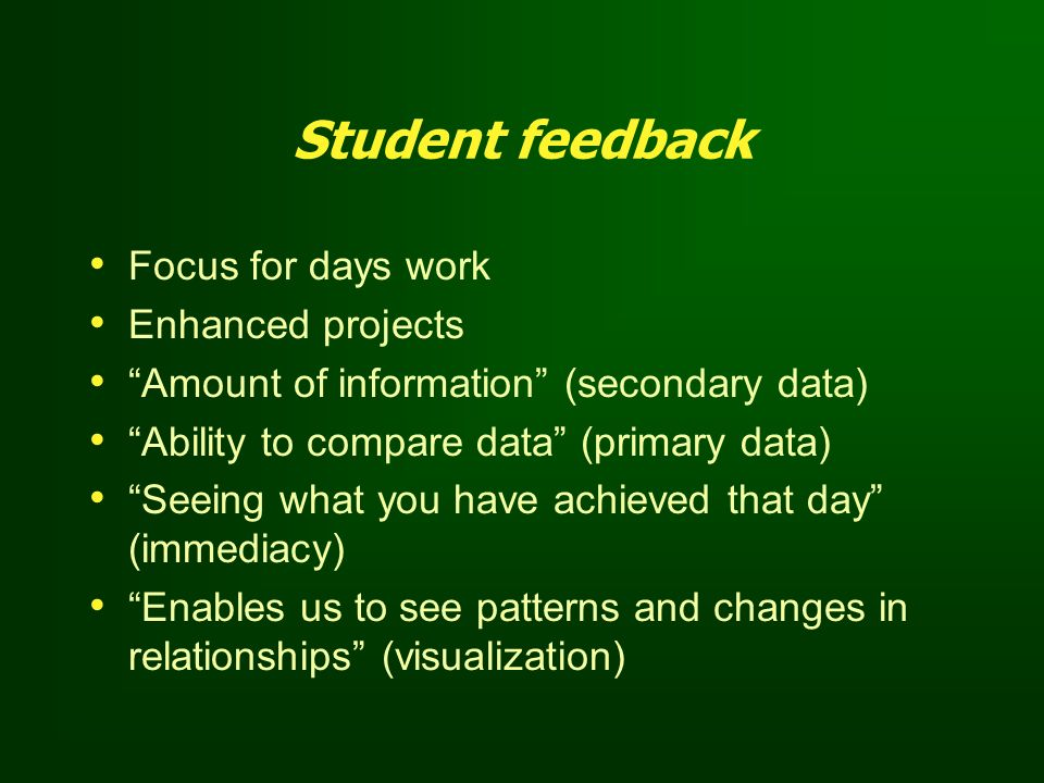 Student feedback Focus for days work Enhanced projects