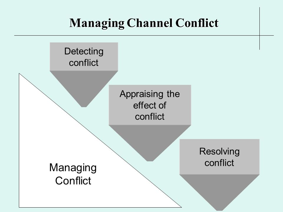 how to avoid channel conflict