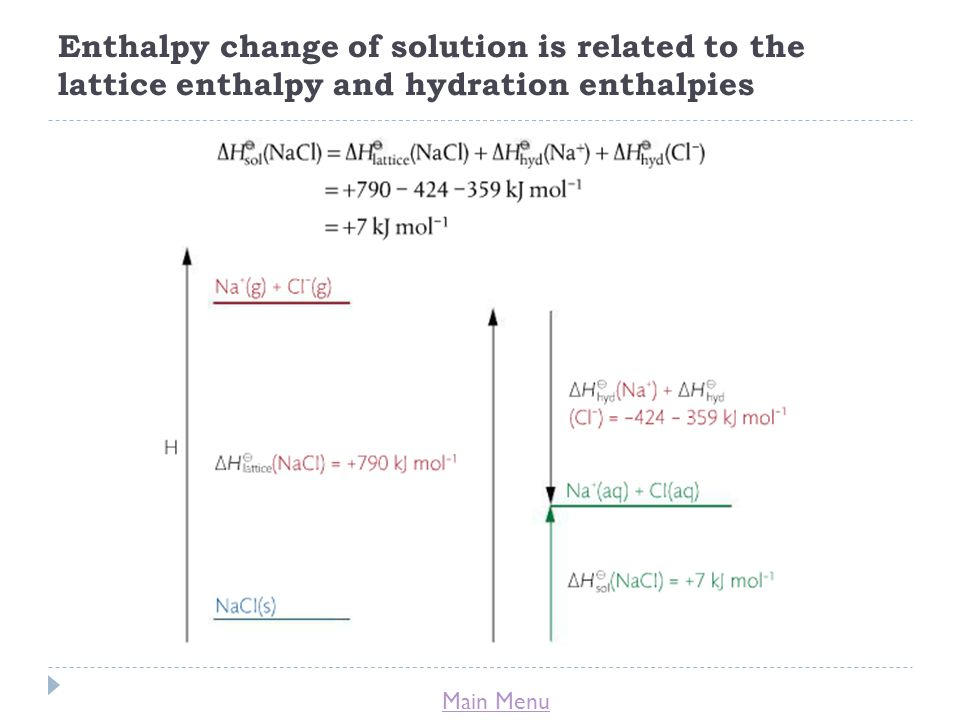 enthalpy change of the hydration essay Good hydration means getting the right amount of water before, during,  you  need to consider factors including your sweat rate, the heat and.