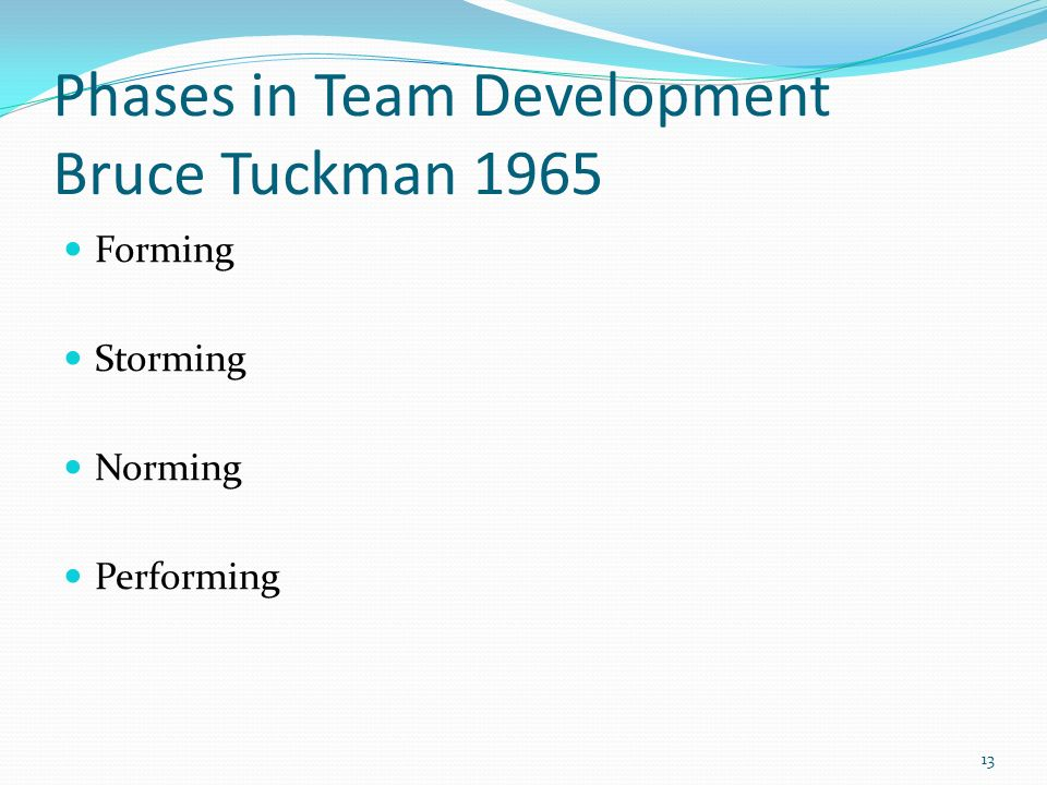 Phases in Team Development Bruce Tuckman 1965