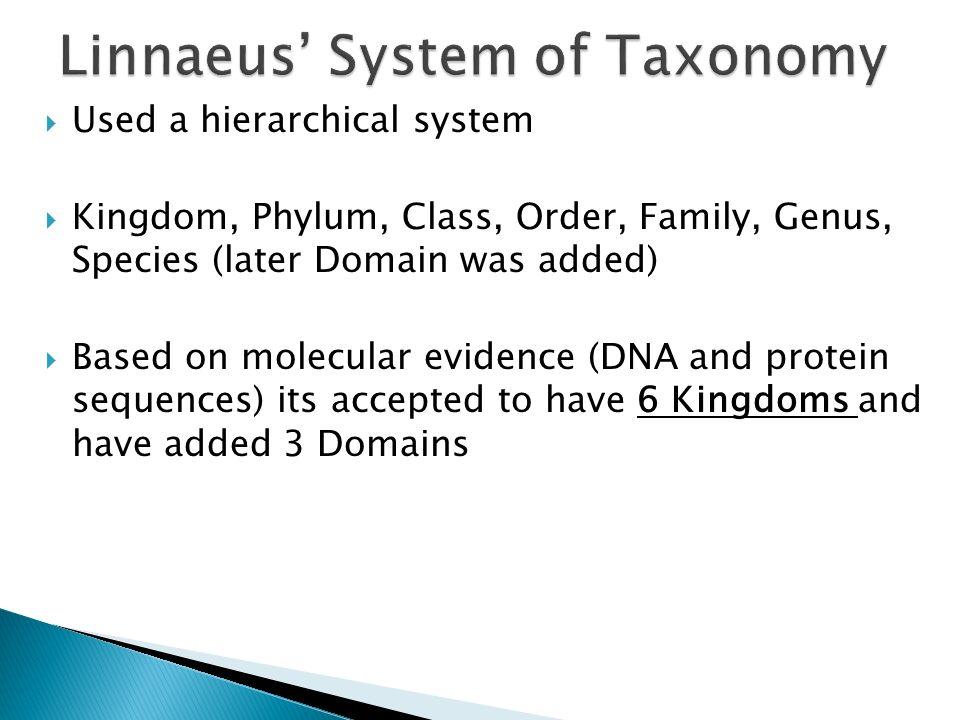 Linnaeus' System of Taxonomy