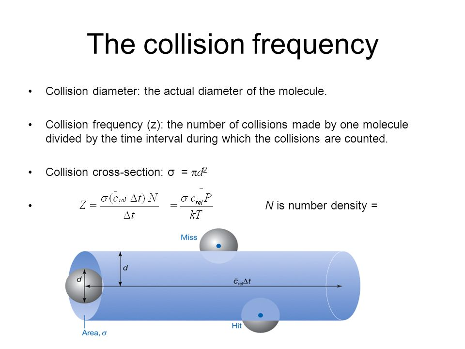 Chapter 21 Molecules In Motion Ppt Video Online Download