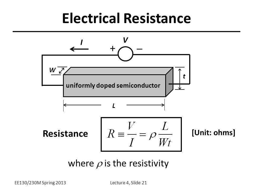 electrical resistance essay Disclaimer: free essays on physics posted on this site were donated by anonymous users and are provided for informational use only the free physics research paper (an investigation into electrical resistance essay) presented on this page should not be viewed as a sample of our on-line writing service.