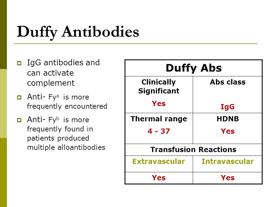 Clinically Significant Transfusion Reactions