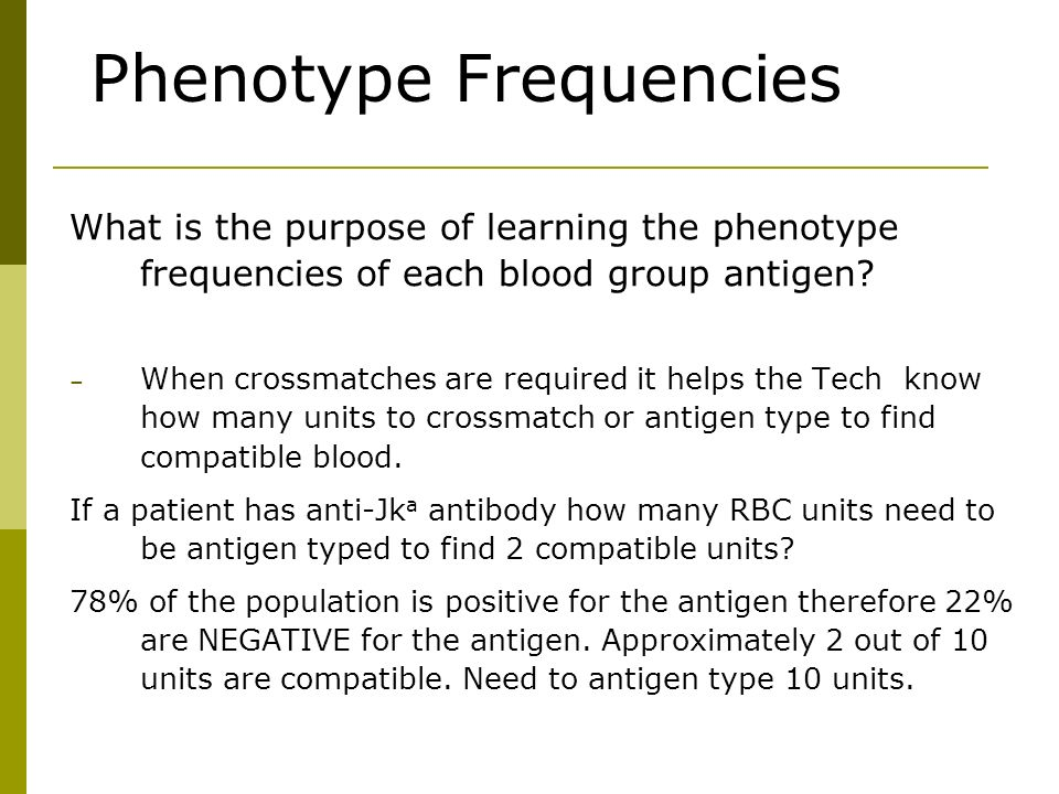 Phenotype Frequencies