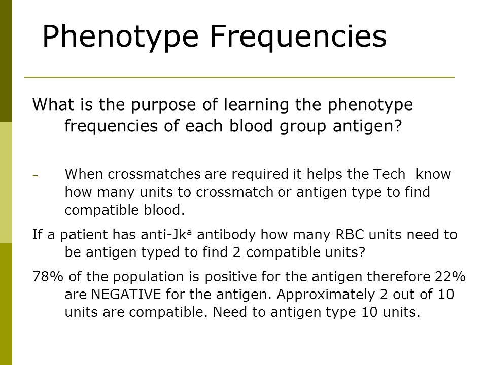 Phenotype Frequencies