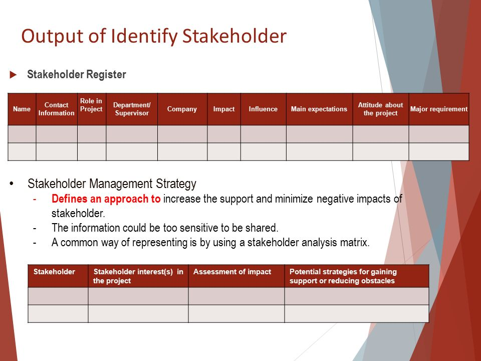 stakeholder identification in the requirements engineering Abstract: adequate, timely and effective consultation of relevant stakeholders is of paramount importance in the requirements engineering process however, the thorny issue of making sure that all relevant stakeholders are consulted has received less attention than other areas which depend on it .