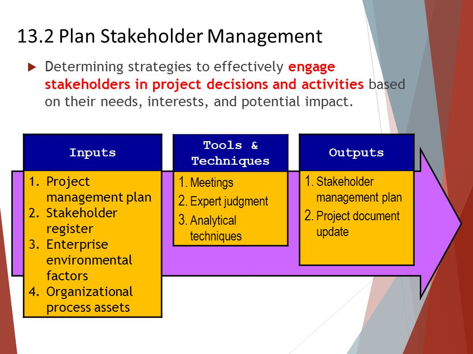 stakeholder management plan Good stakeholder management is a testimony to your influence in an organization, and a key component to a healthy project environment  a communications planning .