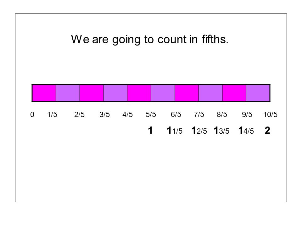 We are going to count in fifths.