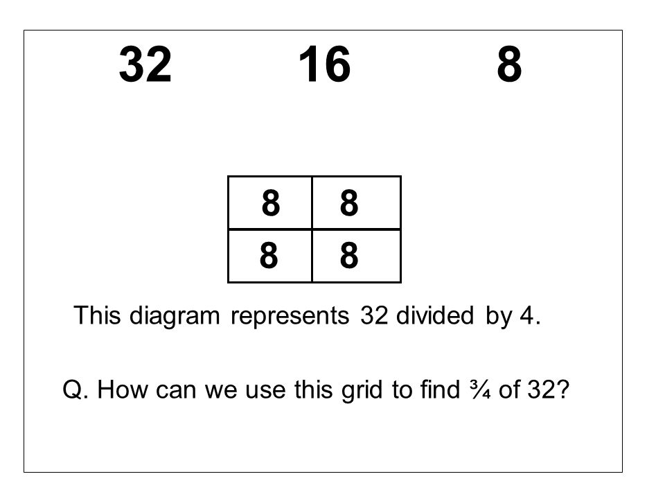 32 16 8 8 8 8 8 This diagram represents 32 divided by 4.