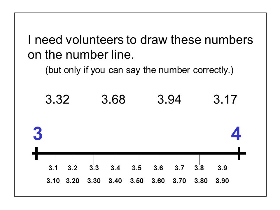 3 4 I need volunteers to draw these numbers on the number line.